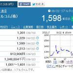 falcom_stock